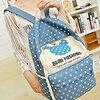 [สีน้ำเงิน]กระเป๋าสะพายหลัง | เป้ผู้หญิง | กระเป๋าเป้เกาหลี | กระเป๋าสะพายหลังวัยรุ่น ที่เยอะที่สุดในราคาโรงงาน